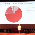 ENTREPRENEUR BIZ TIPS: Rethinking over-achievement | Yoonsoo Jang | TEDxYouth@Jeju